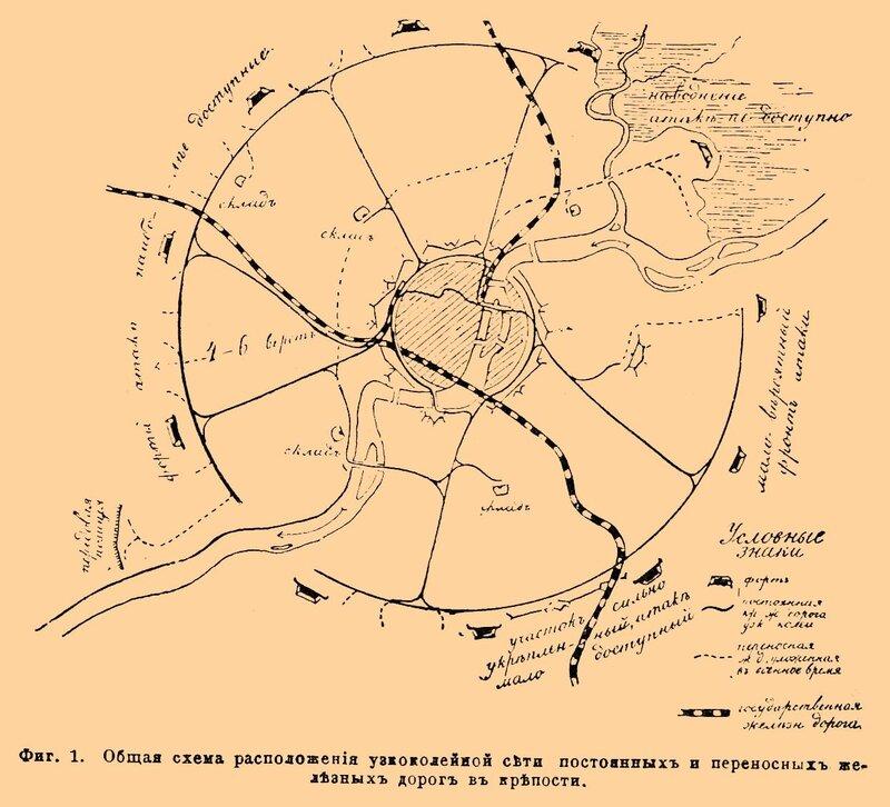 Ж. дороги в крепостях в настоящее время, представляют собой столь же важный вспомогательный элемент обороны...