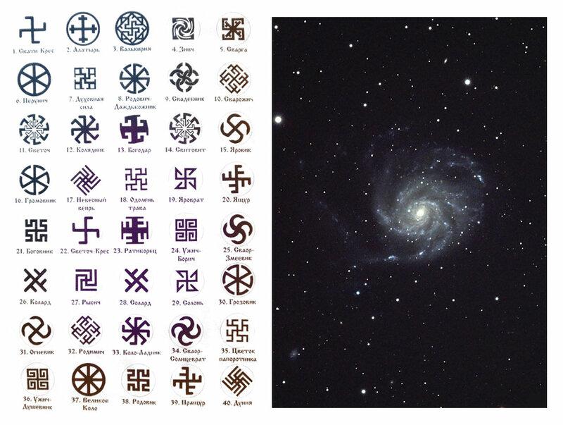 Ярга, Свастика, Коловрат, Вселенная, Мироздание