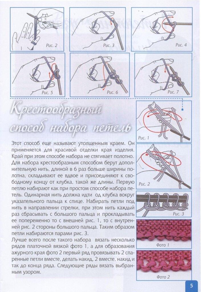 Наборы петель для вязания спицами