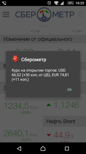 Сберометр курс долара і євро на завтра