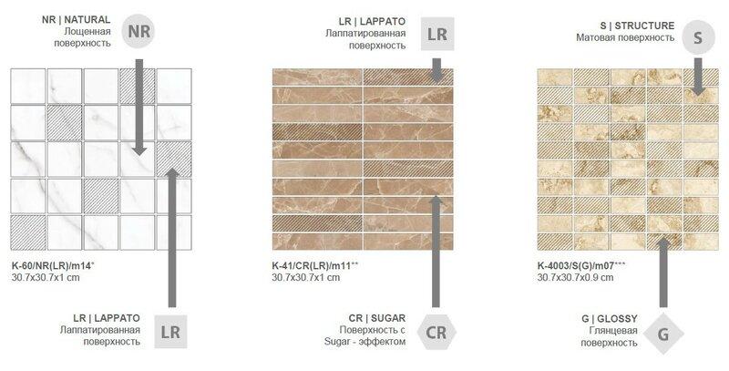 Преимущества керамогранитных мозаик и область их применения