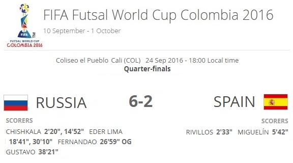 Россия - Испания 6-2