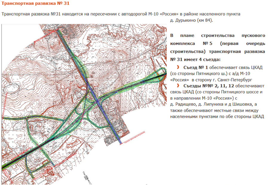 Реконструкция Пятницкого шоссе в 2018 году: схема