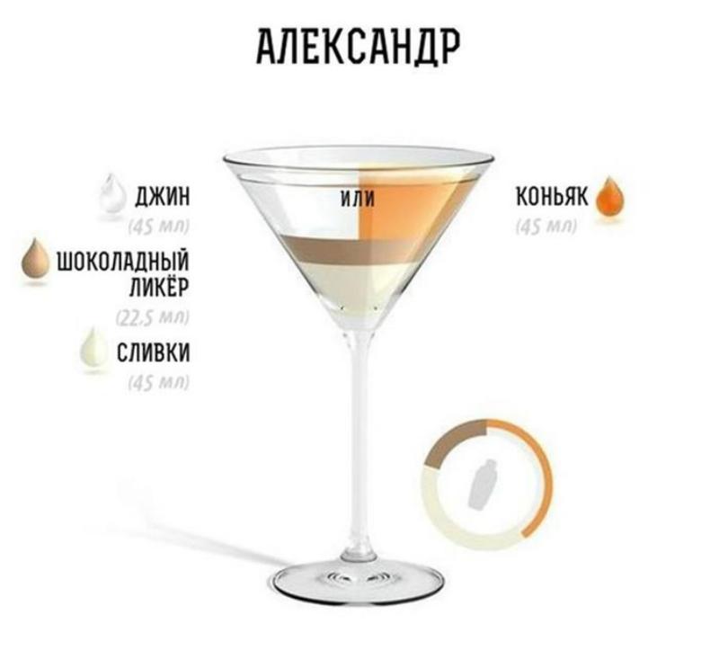 20х2 коктейлей в простых и крутых картинках
