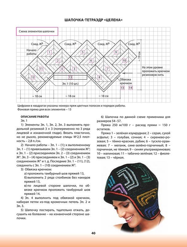 Вязание треугольника спицами пэчворк 48