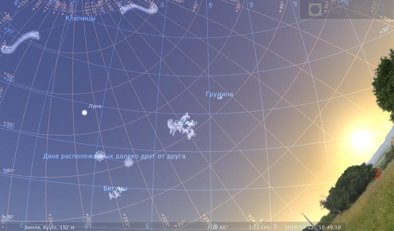 созвездия у эскимосов