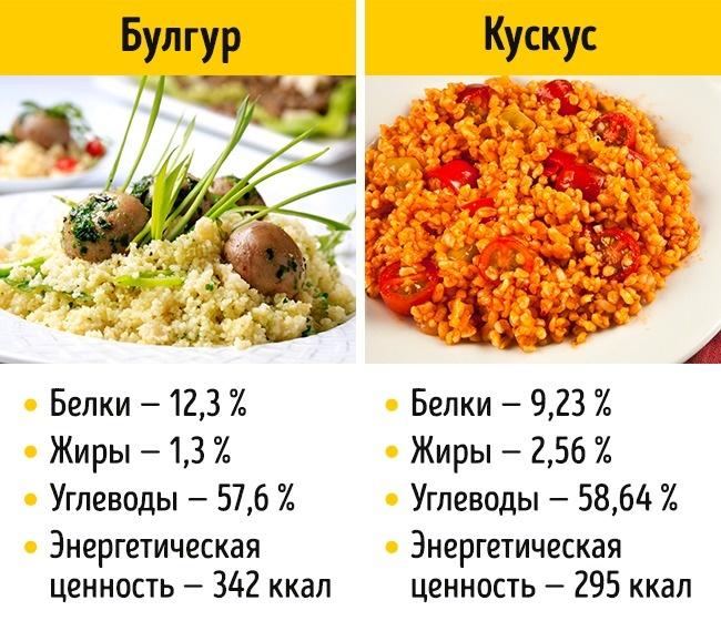 © depositphotos.com  Обе крупы делают изпшеницы, различия только вспособе обработки. Зерна д