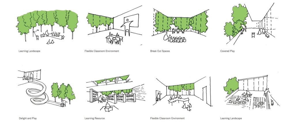 1485550409391Davenies_School_Sketches_Learning_Spaces.jpg