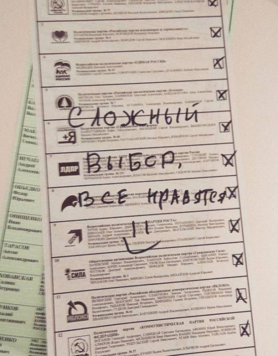 Испорченные бюллетени с парламентских выборов