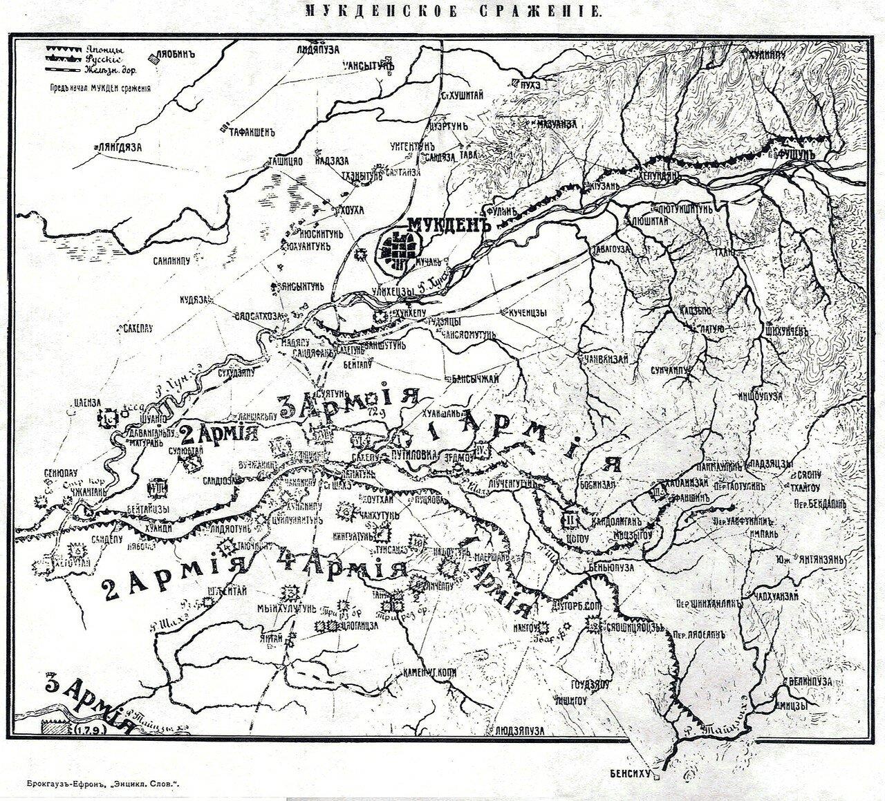 Мукденское сражение (1905)