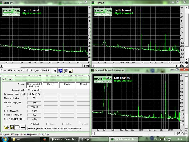 ALC662 тест RMAA и spectralab