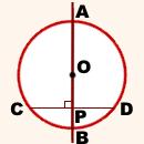 horda-perpendikulyarna-diametru