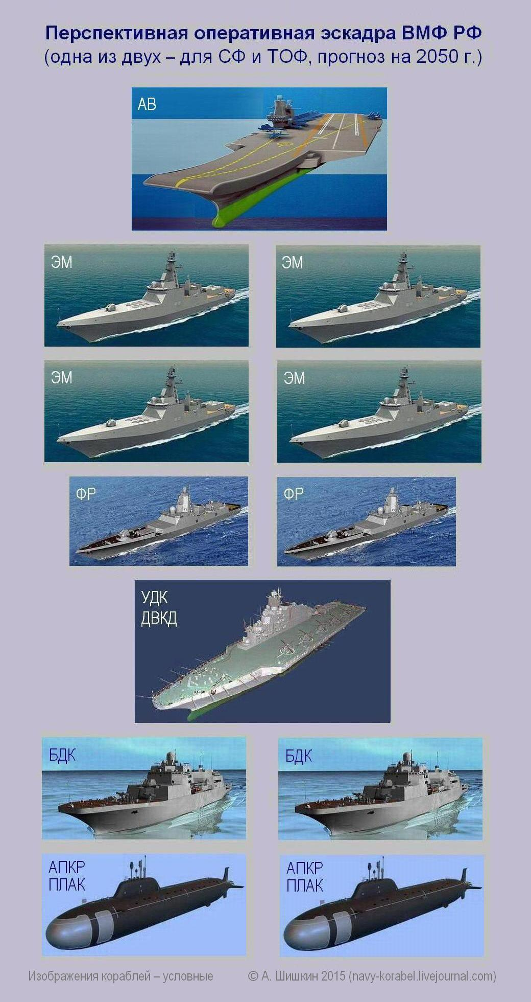 Картинки фрегатов