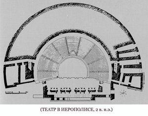 Амфитеатр в Иерополисе, план