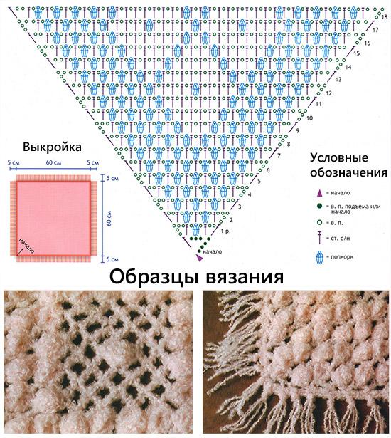 Одеяло для малыша крючком схема
