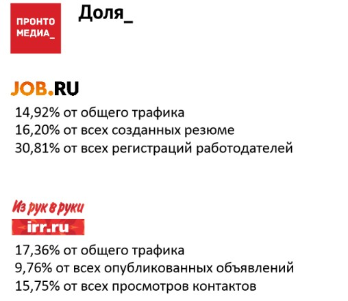Контекстная реклама сайте drive ru сравнению системой бегун система яндекс реклама в интернете аудитория