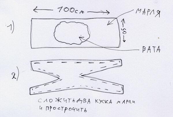 Инструкция поделки из дисков своими руками 58