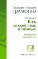 Книга Весь русский язык в таблицах: От фонетики до синтаксиса djvu + pdf (в rar) 3,4Мб