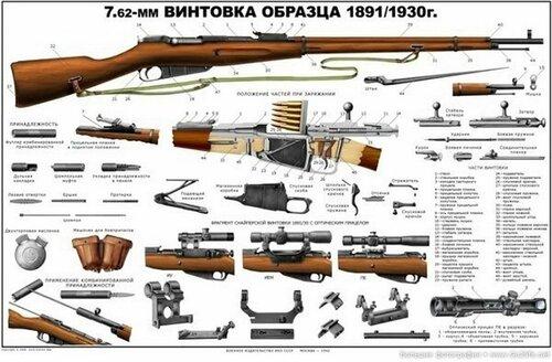 Оружейные плакаты