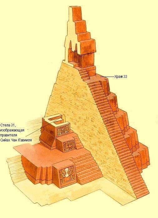 Храм 33, общий вид , Тикаль