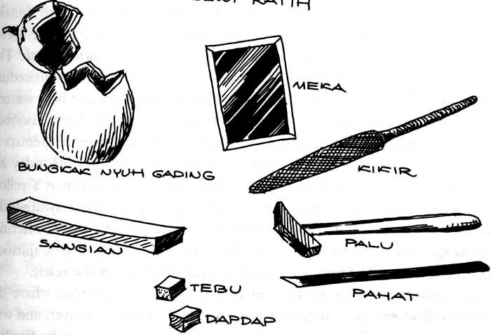 Инструменты для подпиливания зубов