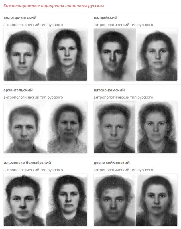 европейские антрапологические типы фото