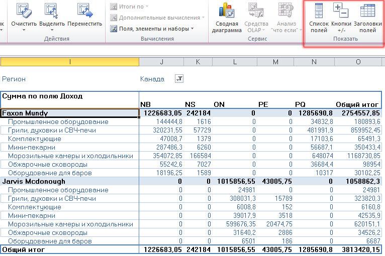Рис. 3.17. В Excel 2010 заголовки полей часто мешают правильно проанализировать имеющиеся данные