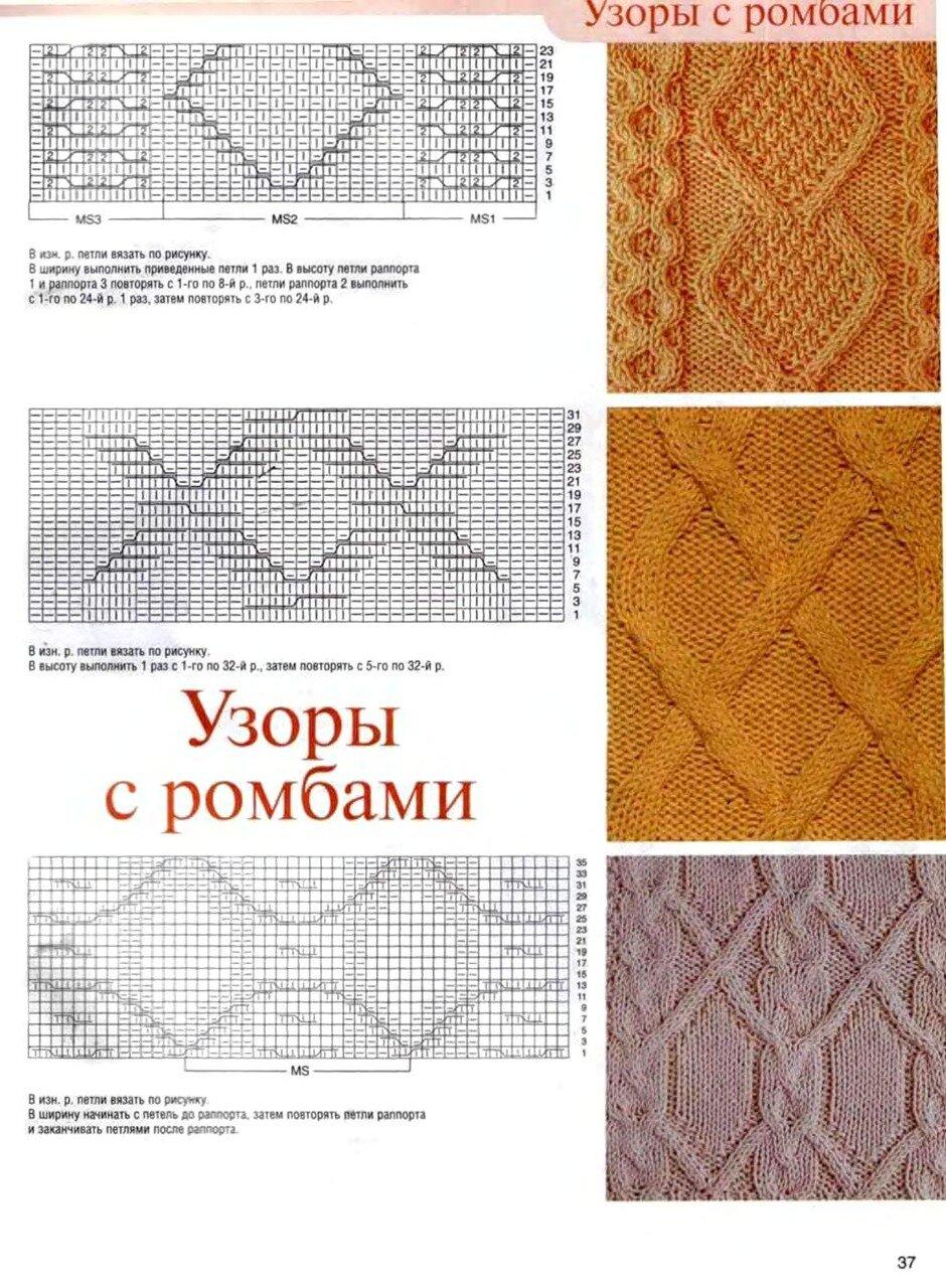 Схема вязание спицами ромбом