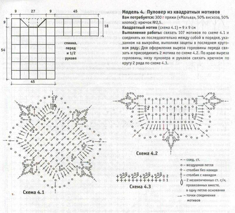 Кофточки крючком из квадратных мотивов схемы и описания