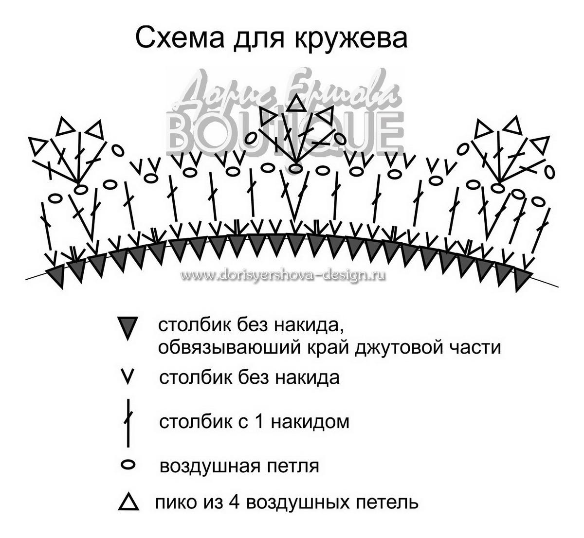 схема для кружева, дизайн Дорис Ершовой