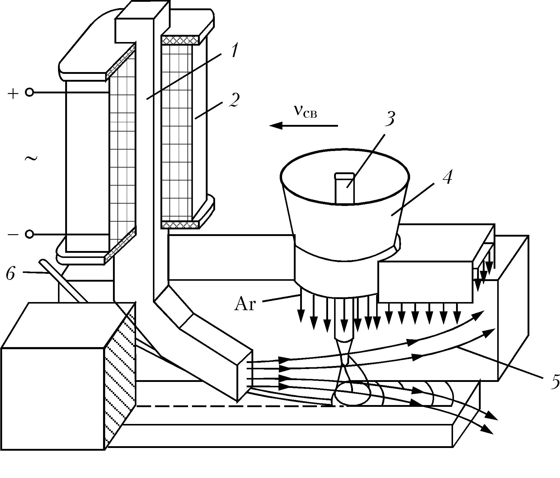 Схема процесса сварки в узкий зазор с управляющим магнитным полем
