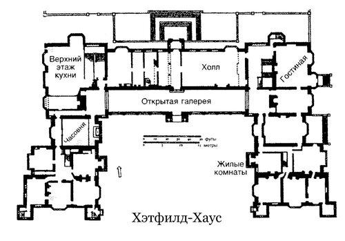 Хэтфилд-Хаус, план