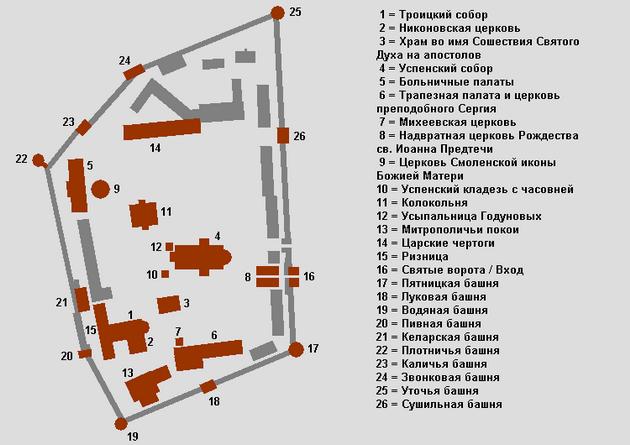 Троице-Сергиев монастырь. Сергиев Посад