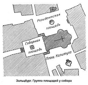 Центральные площади Зальцбурга, план