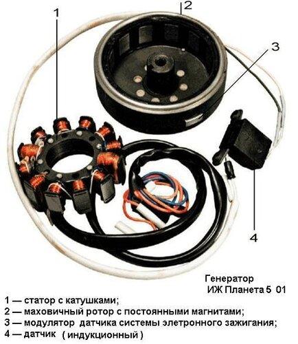 «генератор ИЖ Планета 5 01.»