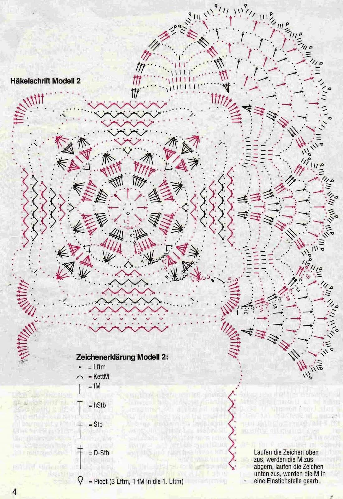 Схемы вязания больших необычных салфеток