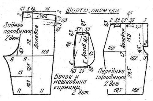 Как сшить шорты на резинке своими руками