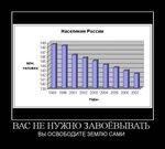Временный кризис русской цивилизации