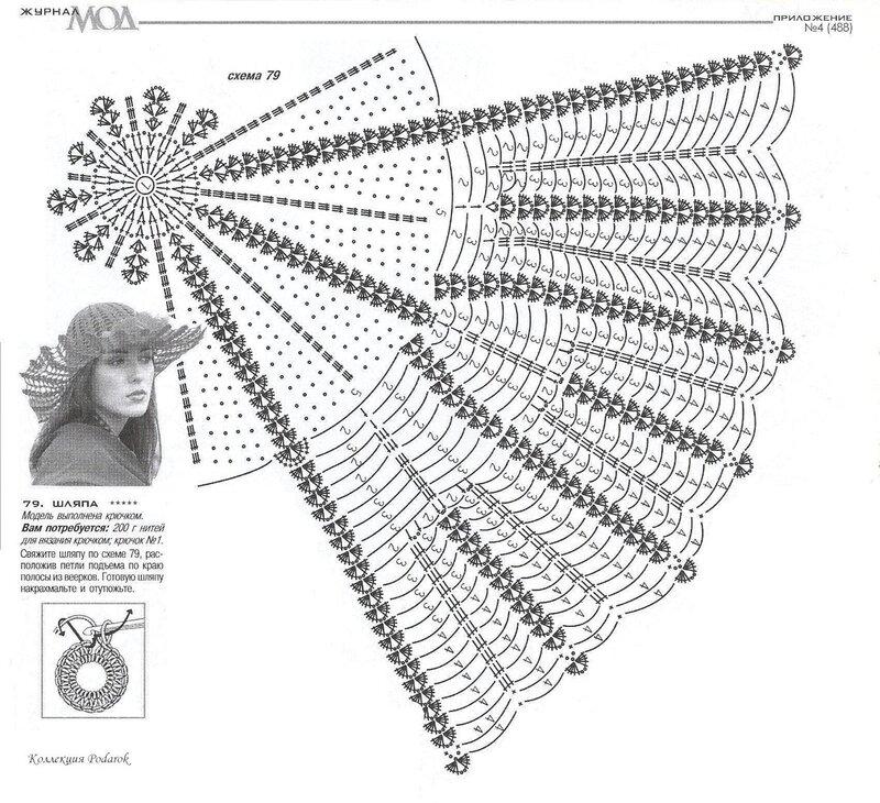 схемы вязания шляпок с широкими полями.