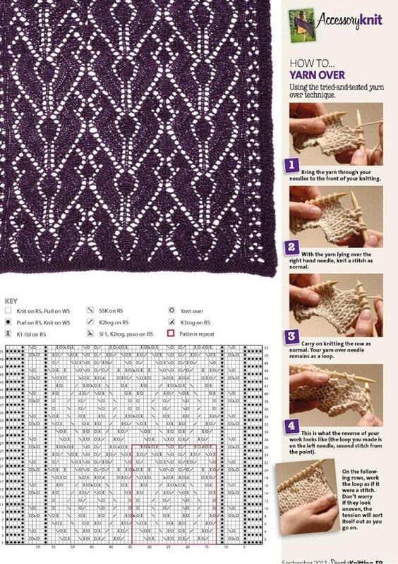 Ажурные шарфики спицами со схемами