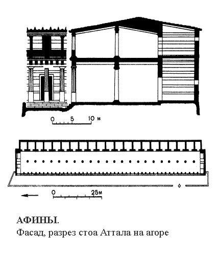 Стоа Аттала на Афинской агоре, план и разрез