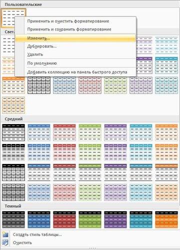 Как редактировать стили таблиц Excel?