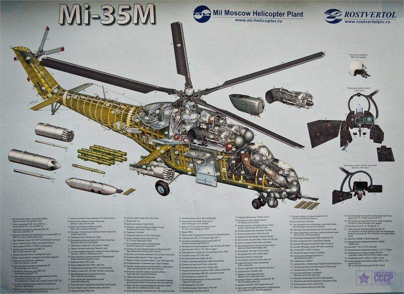 модернизацию Ми-24,