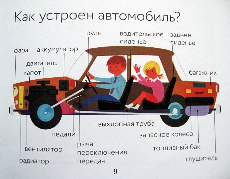 Картинки и описание всех авто легендарного