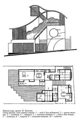 План Нерима-хауз, И. Хасегава
