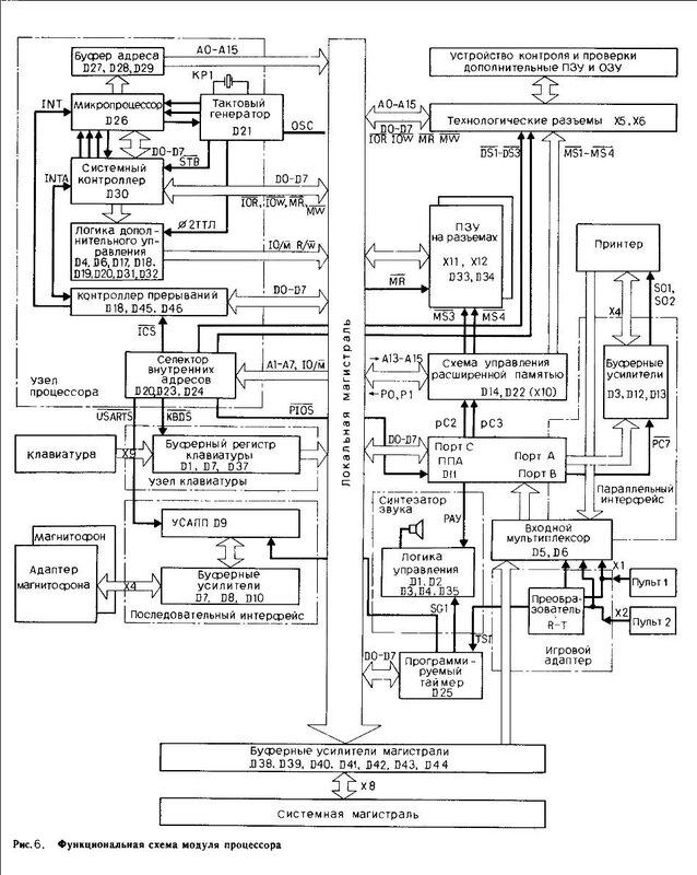 Функциональная схема модуля