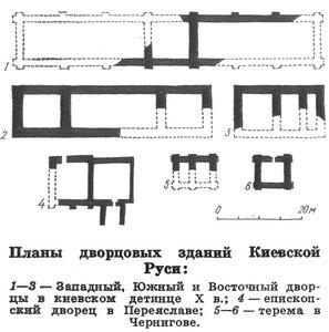Планы дворцовых зданий Киевской Руси, план