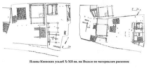 Планы Киевских усадеб X-XII вв. на Подоле по материалам раскопок