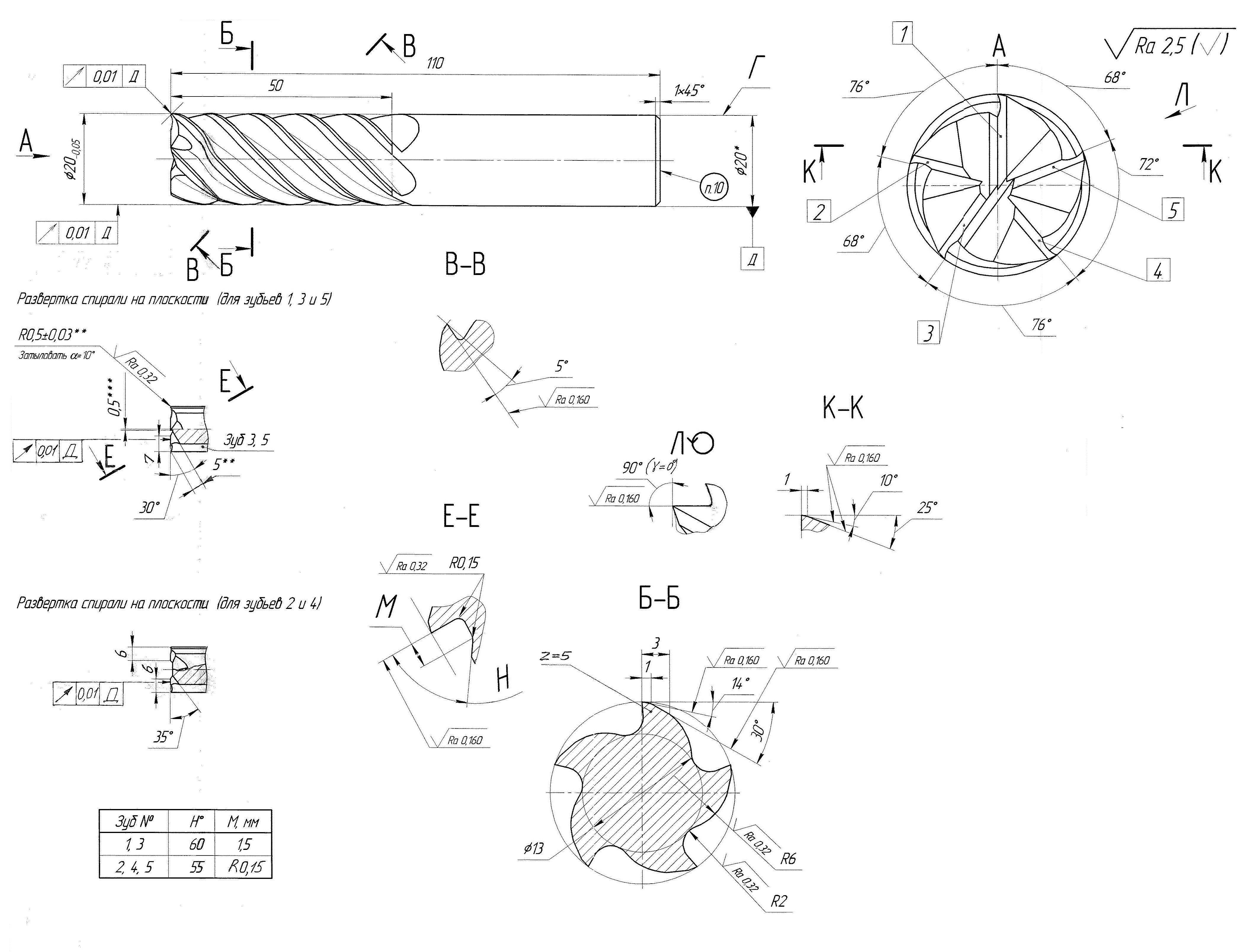 концевая фреза для труднообрабатываемых материалов