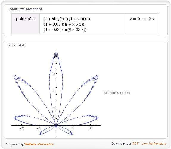 ... графики математических функций: habrahabr.ru/post/134058